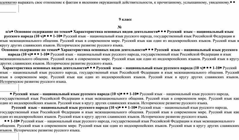 Основное содержание по темамХарактеристика основных видов деятельности