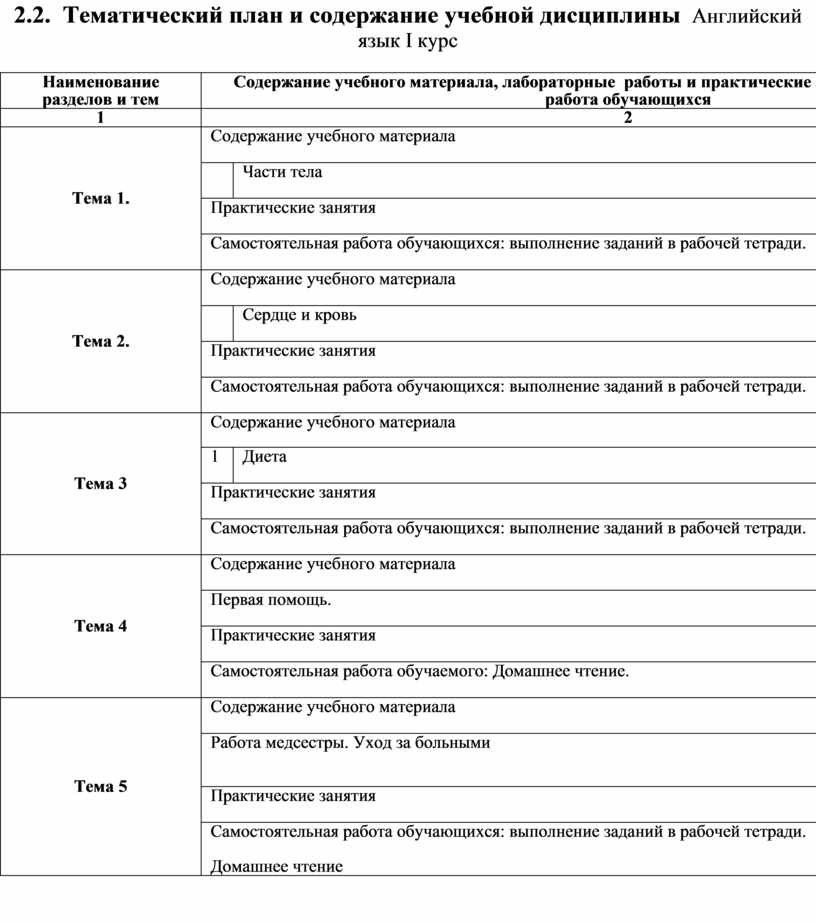 Тематический план и содержание учебной дисциплины