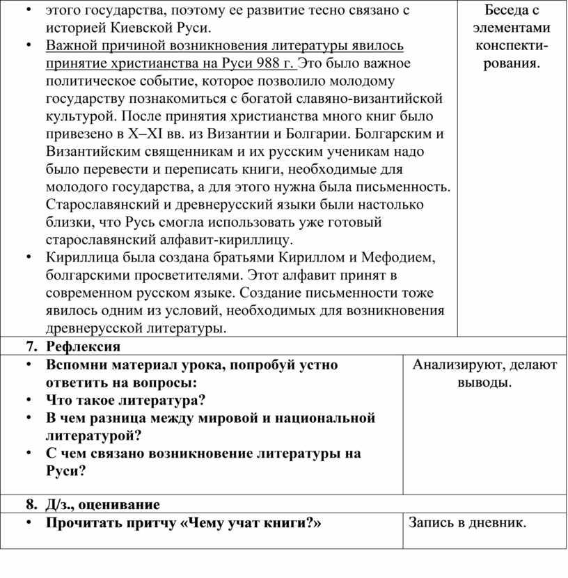 Киевской Руси. • Важной причиной возникновения литературы явилось принятие христианства на