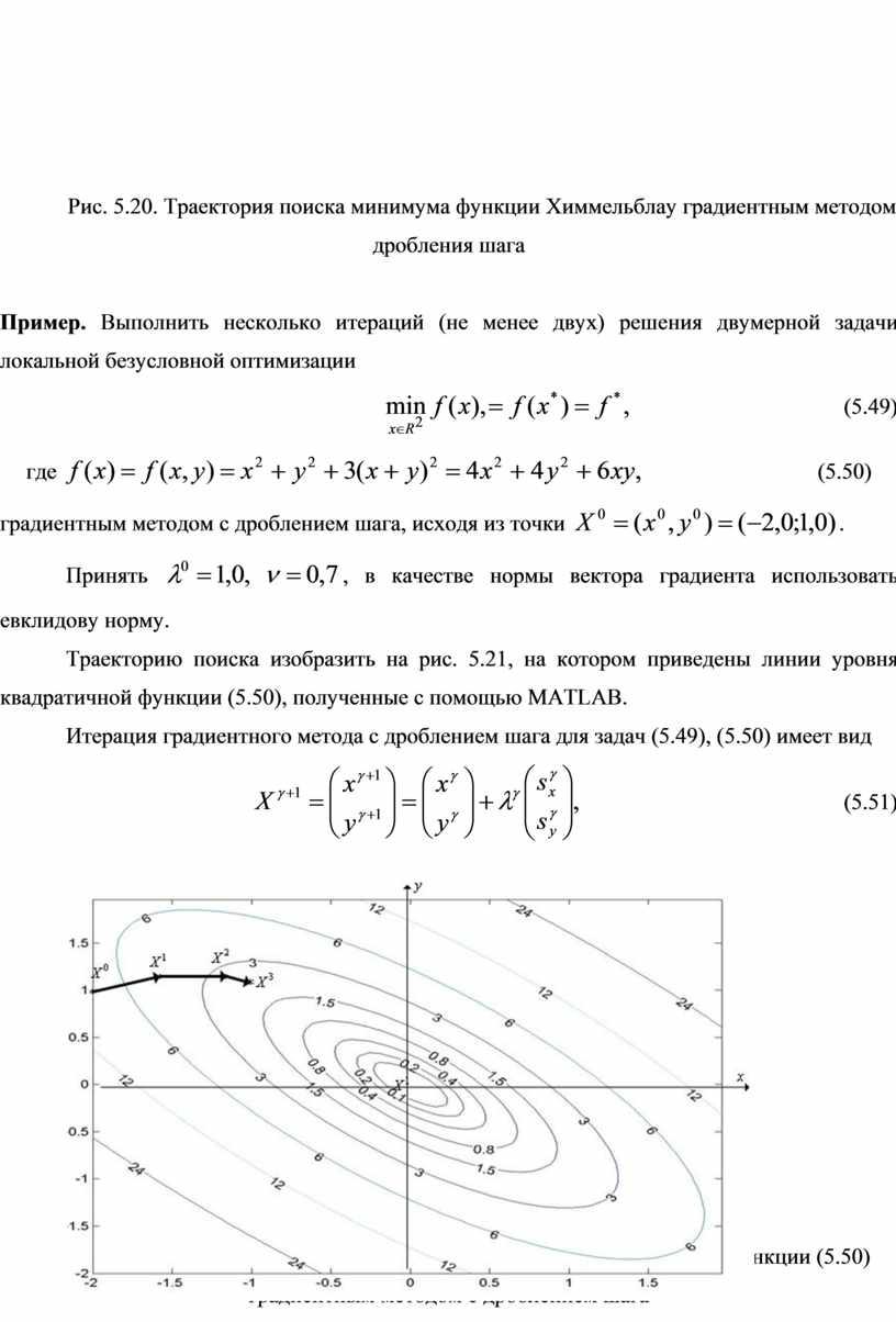 Рис. 5.20. Траектория поиска минимума функции