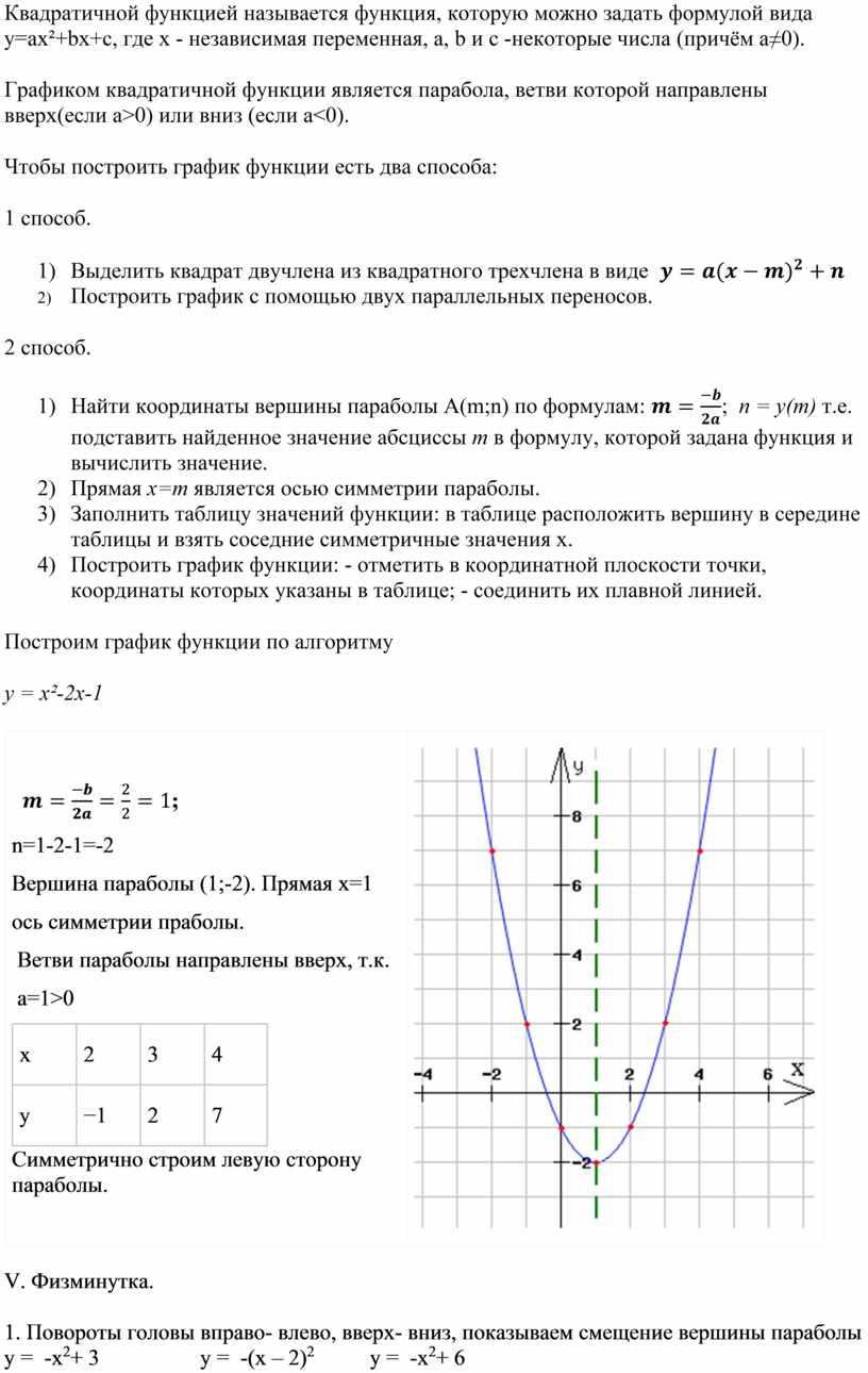 Квадратичной функцией называется функция, которую можно задать формулой вида y=ax²+bx+c, где х - независимая переменная, a, b и с -некоторые числа (причём а≠0)