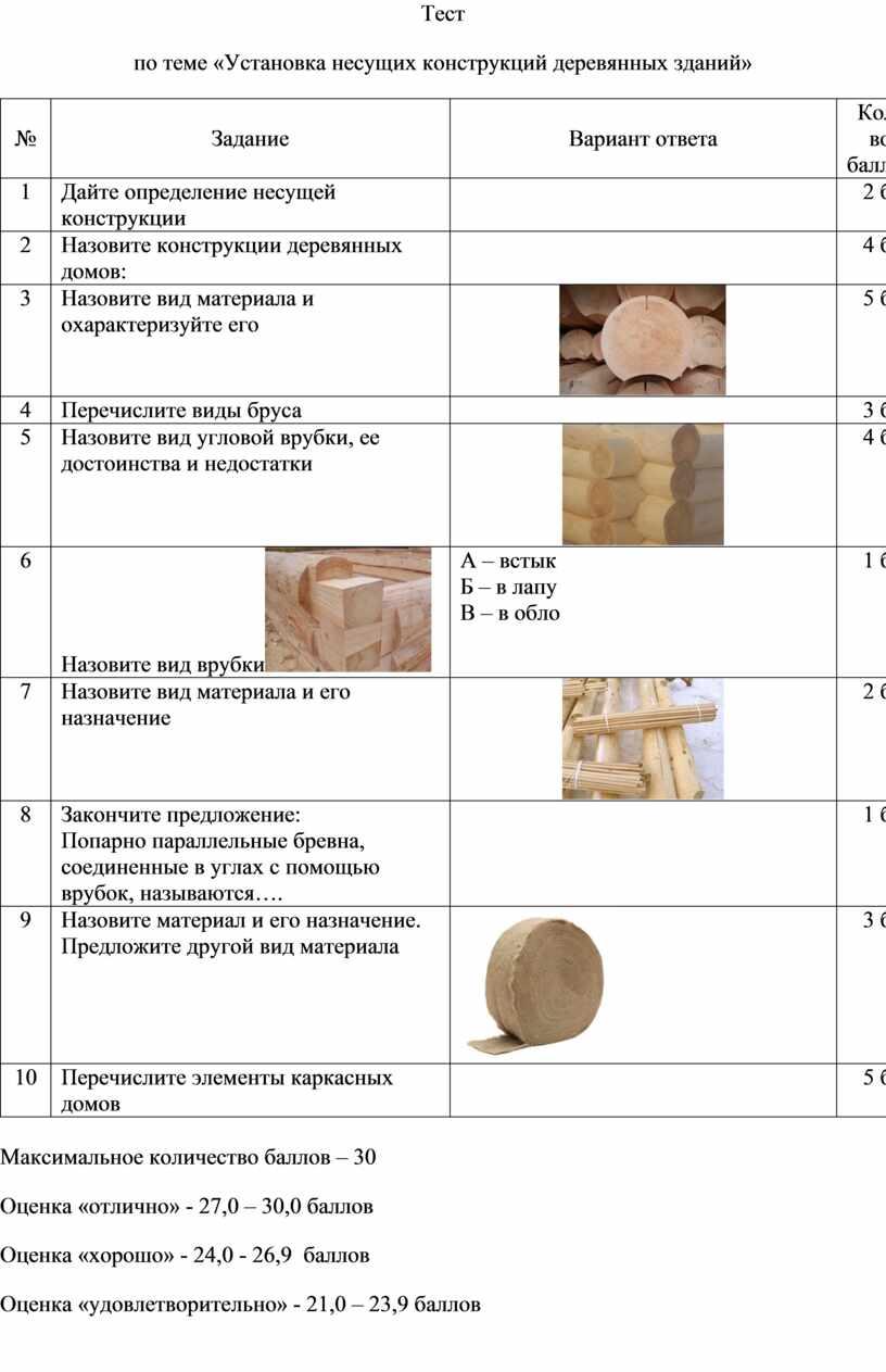 Тест по теме « Установка несущих конструкций деревянных зданий» №