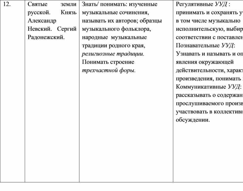 Святые земли русской. Князь