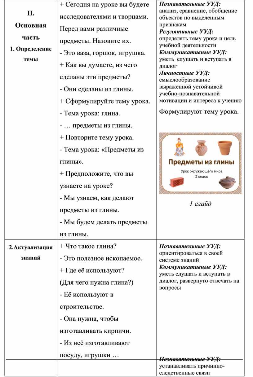 II . Основная часть 1. Определение темы 2