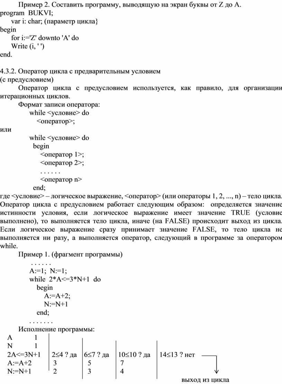 Пример 2. Составить программу, выводящую на экран буквы от