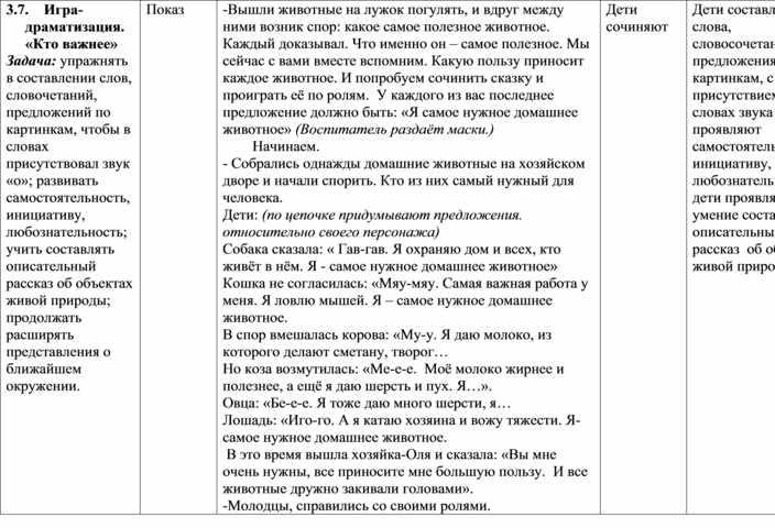 Конструкт НОД по развитию речи средняя группа