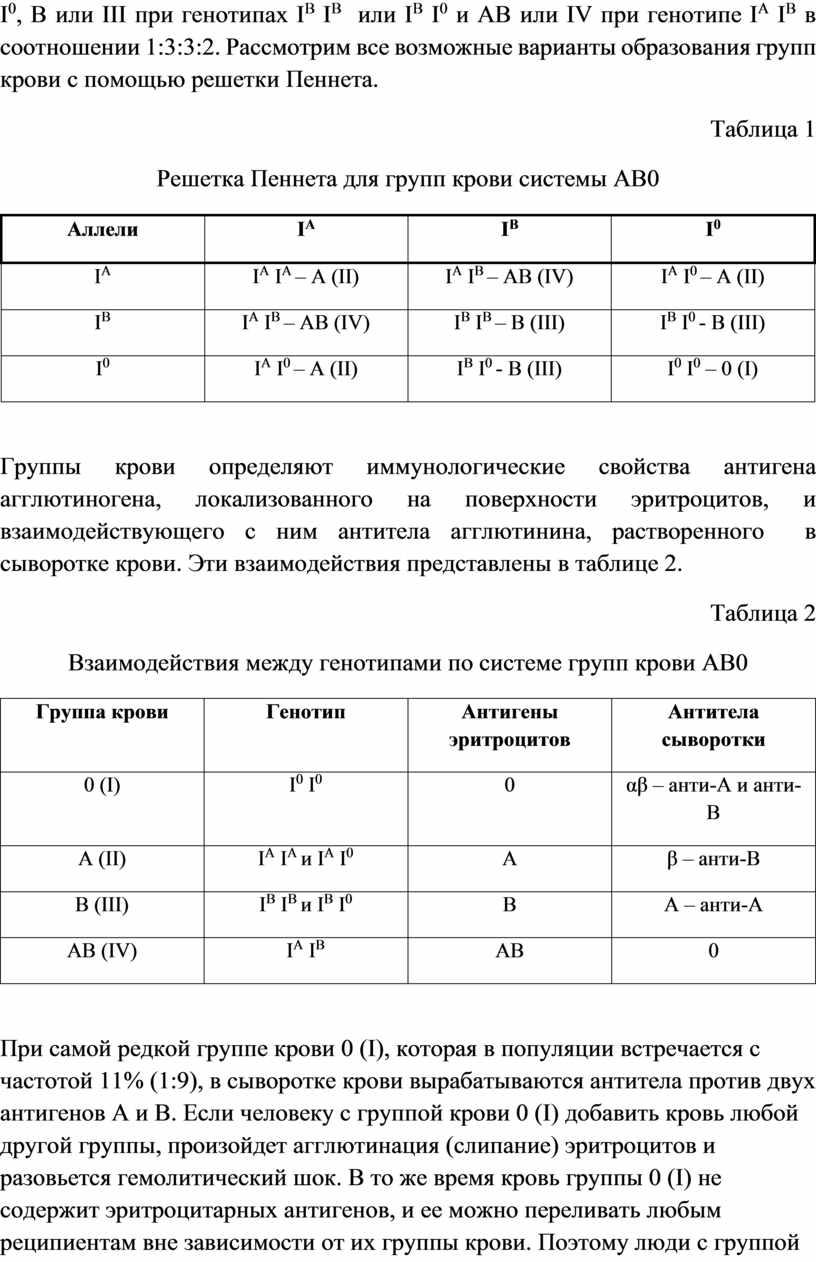 I 0 , В или III при генотипах
