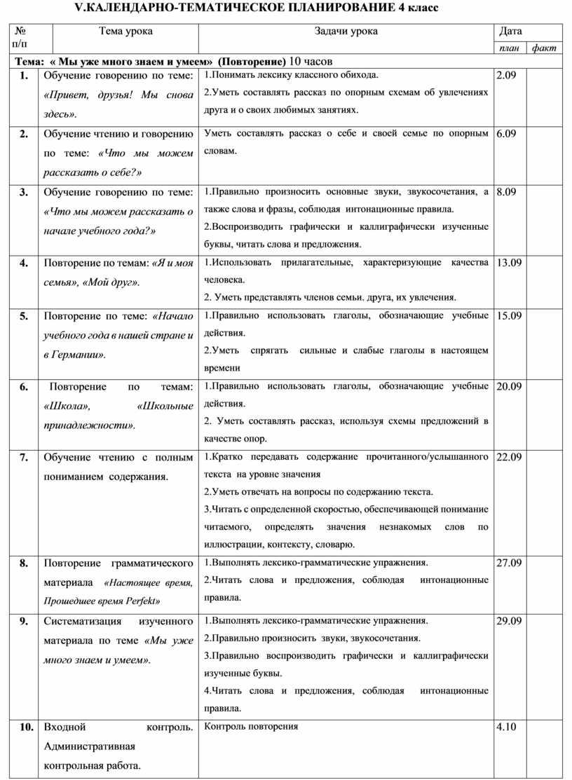 V .КАЛЕНДАРНО-ТЕМАТИЧЕСКОЕ ПЛАНИРОВАНИЕ 4 класс № п/п