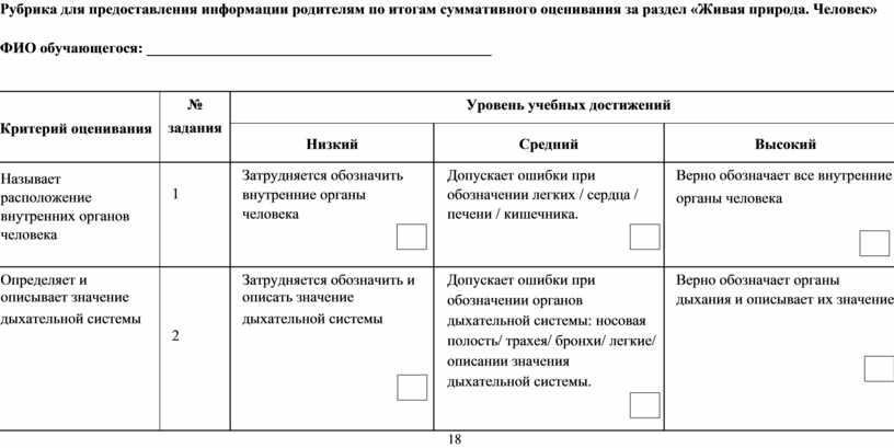Рубрика для предоставления информации родителям по итогам суммативного оценивания за раздел «Живая природа