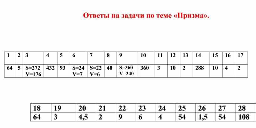 Ответы на задачи по теме «Призма»