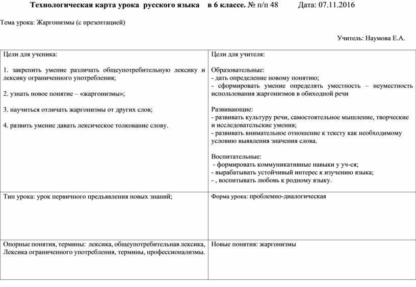 Технологическая карта урока русского языка в 6 классе