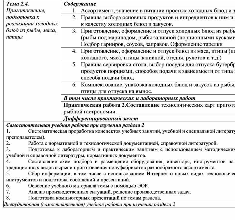 Тема 2.4. Приготовление, подготовка к реализации холодных блюд из рыбы, мяса, птицы