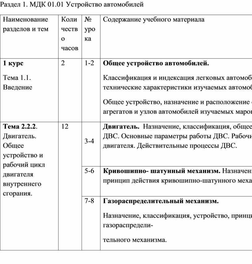Раздел 1. МДК 01.01 Устройство автомобилей