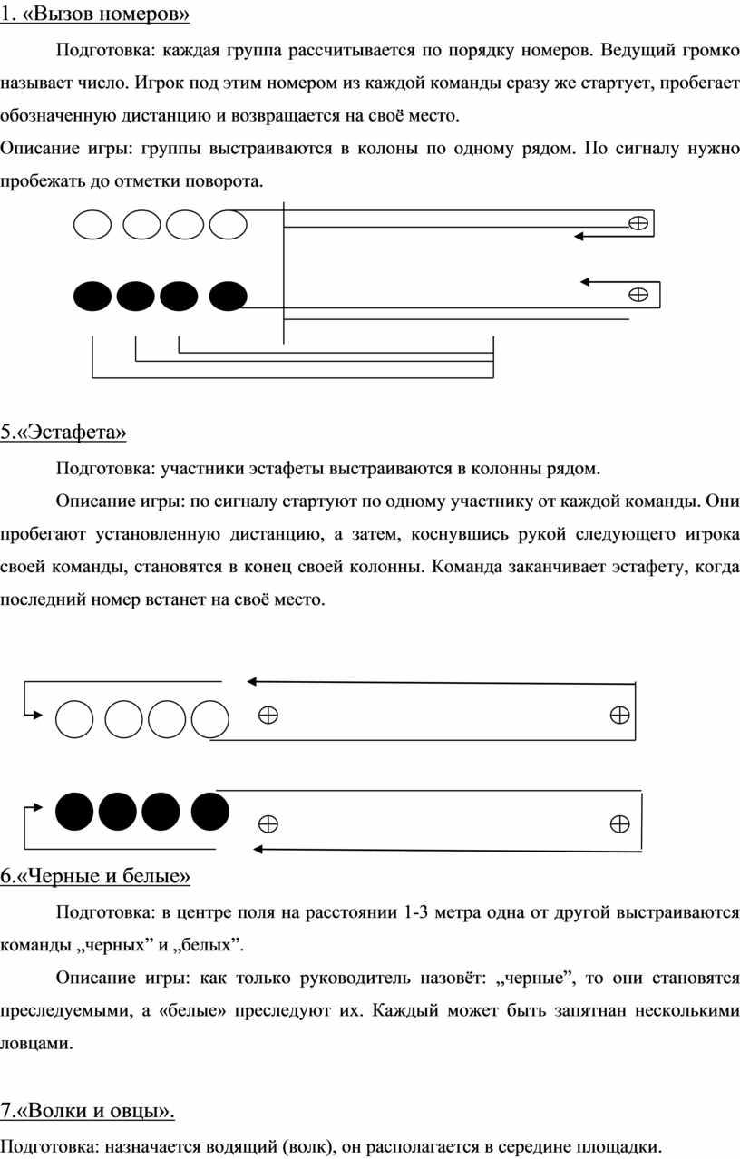 Вызов номеров» Подготовка: каждая группа рассчитывается по порядку номеров