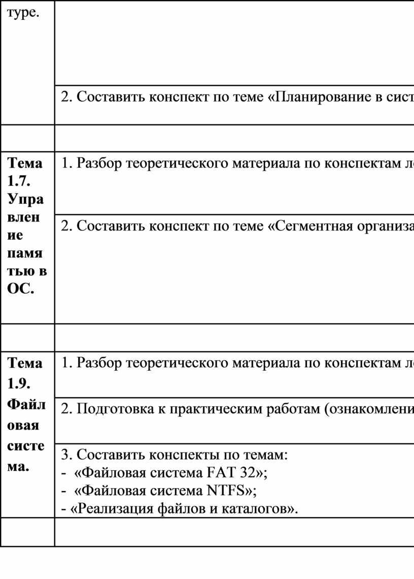 Составить конспект по теме «Планирование в системах реального времени»