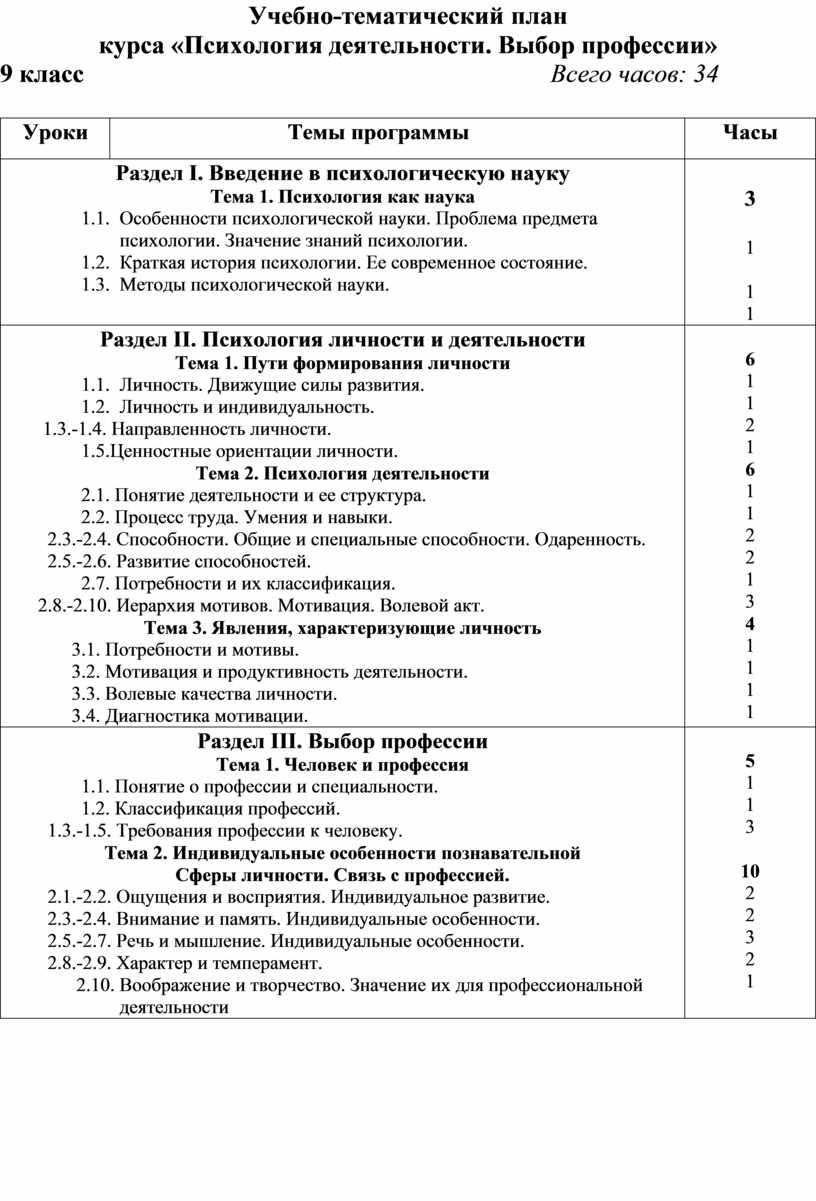 Учебно-тематический план курса «Психология деятельности