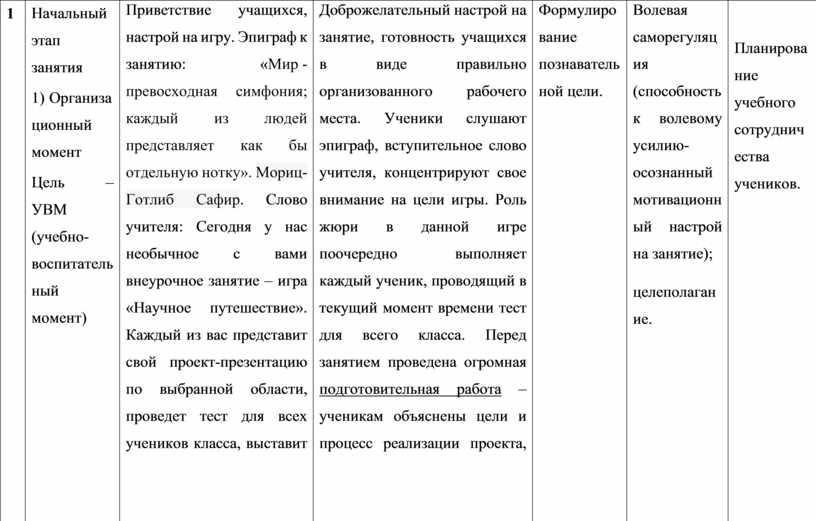 Начальный этап занятия 1)