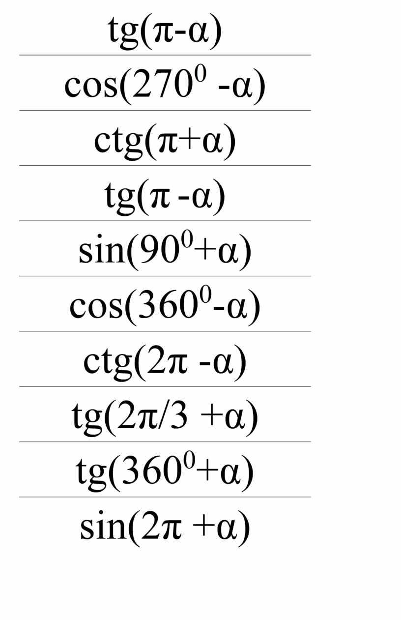 tg( π - α ) cos( 270 0 - α ) ctg( π + α ) tg( π - α ) sin(90 0 + α…
