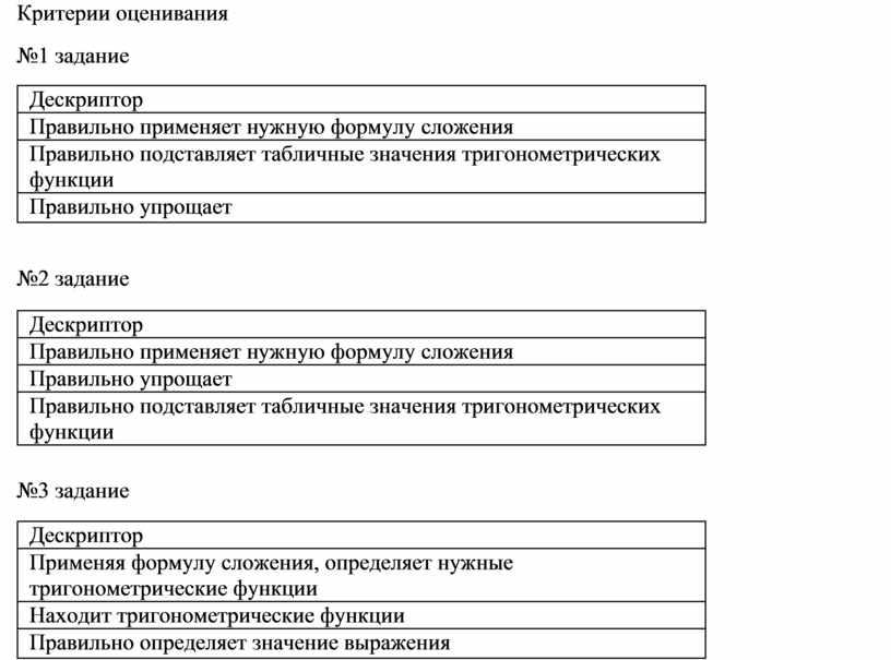 Критерии оценивания №1 задание