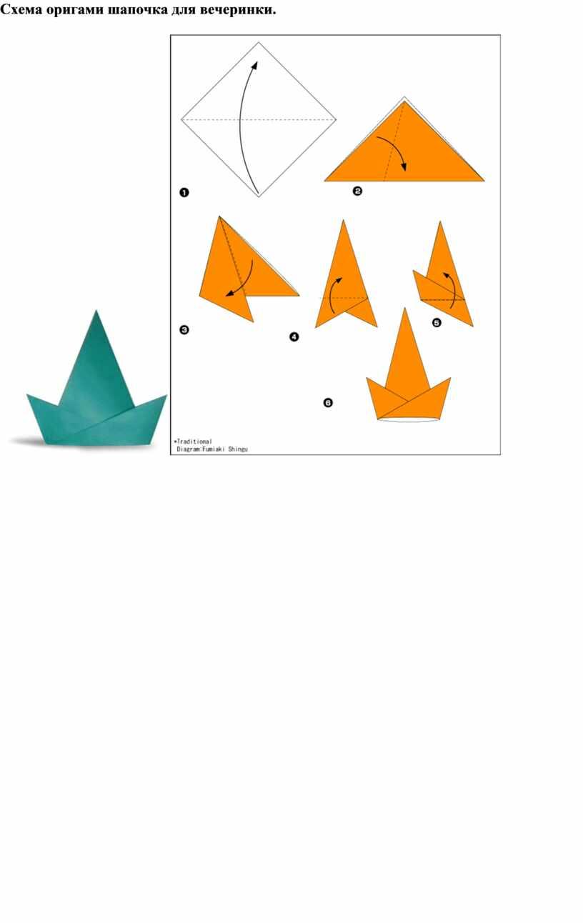 Схема оригами шапочка для вечеринки