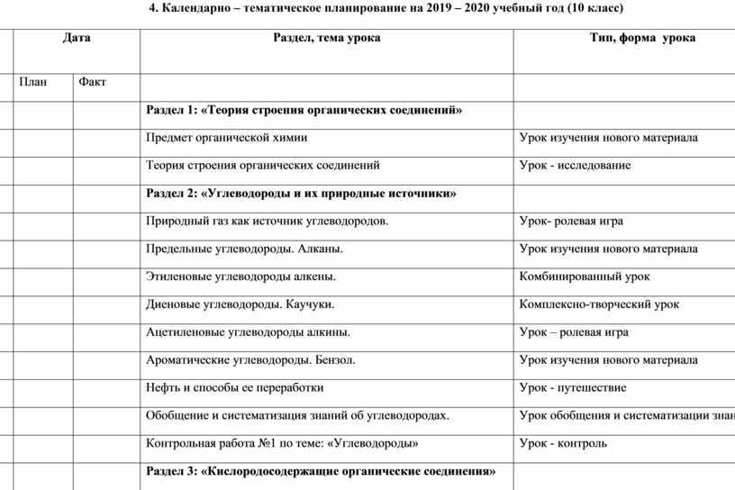 Календарно – тематическое планирование на 2019 – 2020 учебный год (10 класс) № п/п