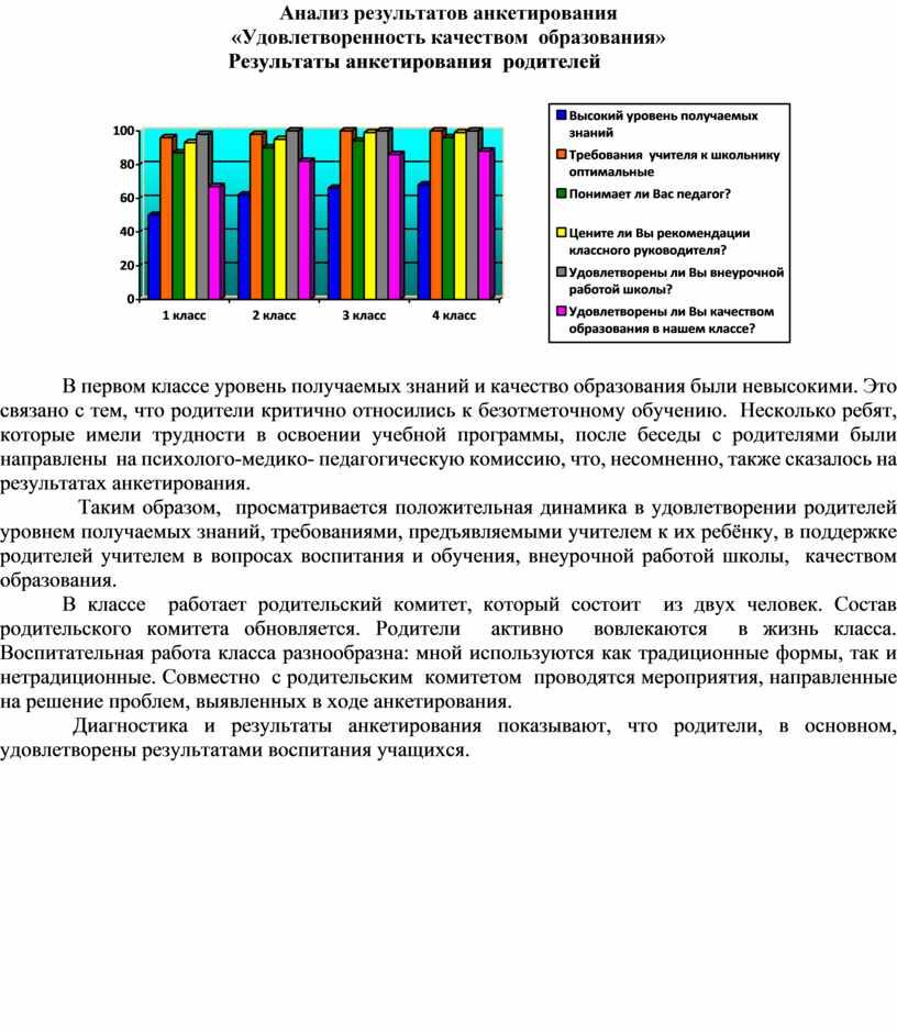 Анализ результатов анкетирования «Удовлетворенность качеством образования»