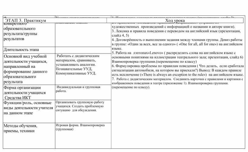 Формирование конкретного образовательного результата/группы результатов