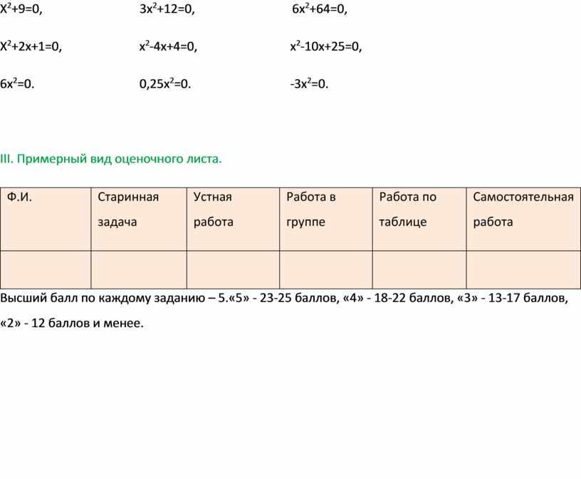 Х 2 +9=0, 3х 2 +12=0, 6х 2 +64=0,