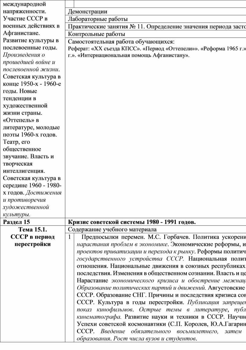 Участие СССР в военных действиях в