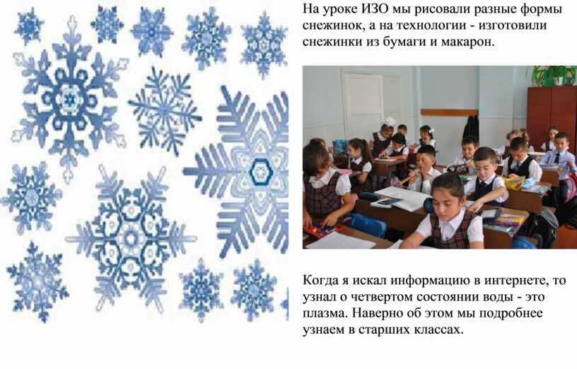 На уроке ИЗО мы рисовали разные формы снежинок, а на технологии - изготовили снежинки из бумаги и макарон