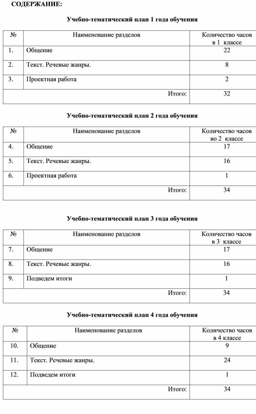 СОДЕРЖАНИЕ: Учебно-тематический план 1 года обучения №