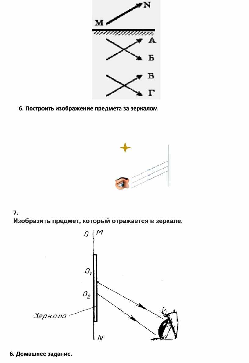 Построить изображение предмета за зеркалом 7