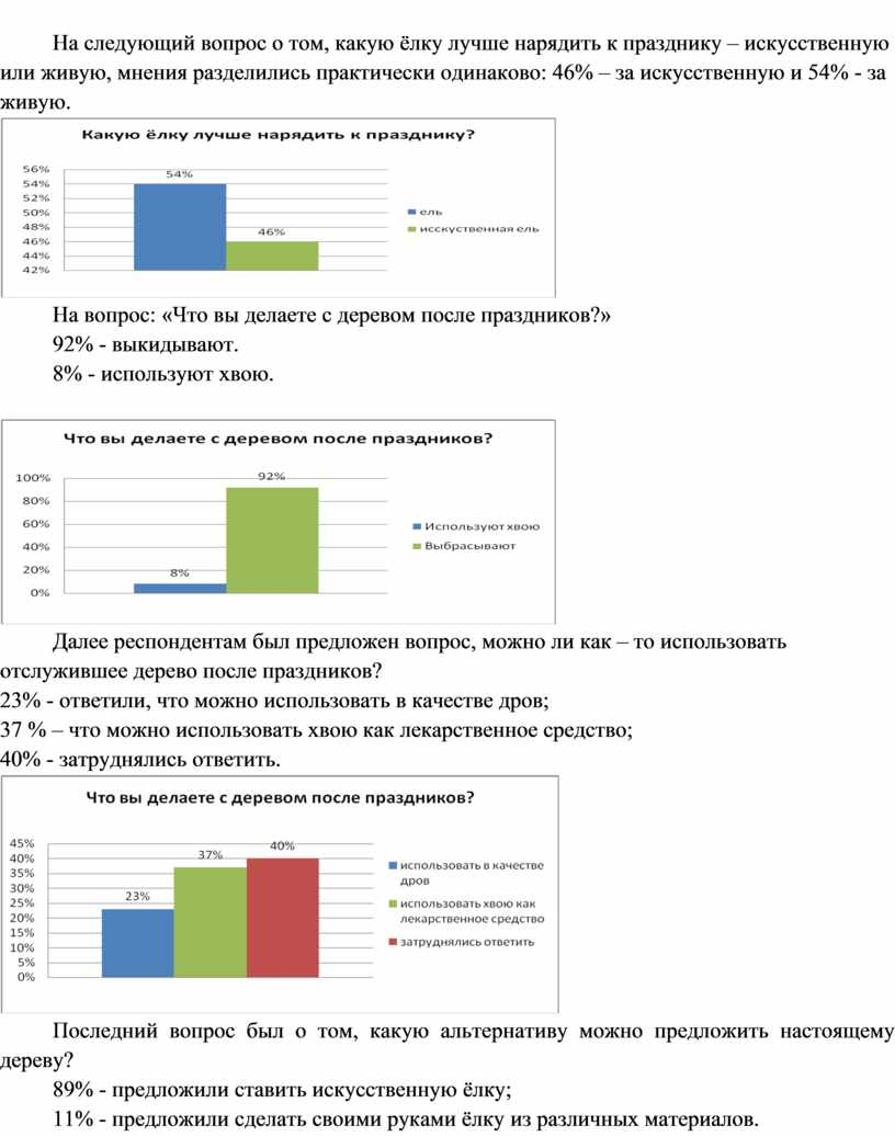 На следующий вопрос о том, какую ёлку лучше нарядить к празднику – искусственную или живую, мнения разделились практически одинаково: 46% – за искусственную и 54%…