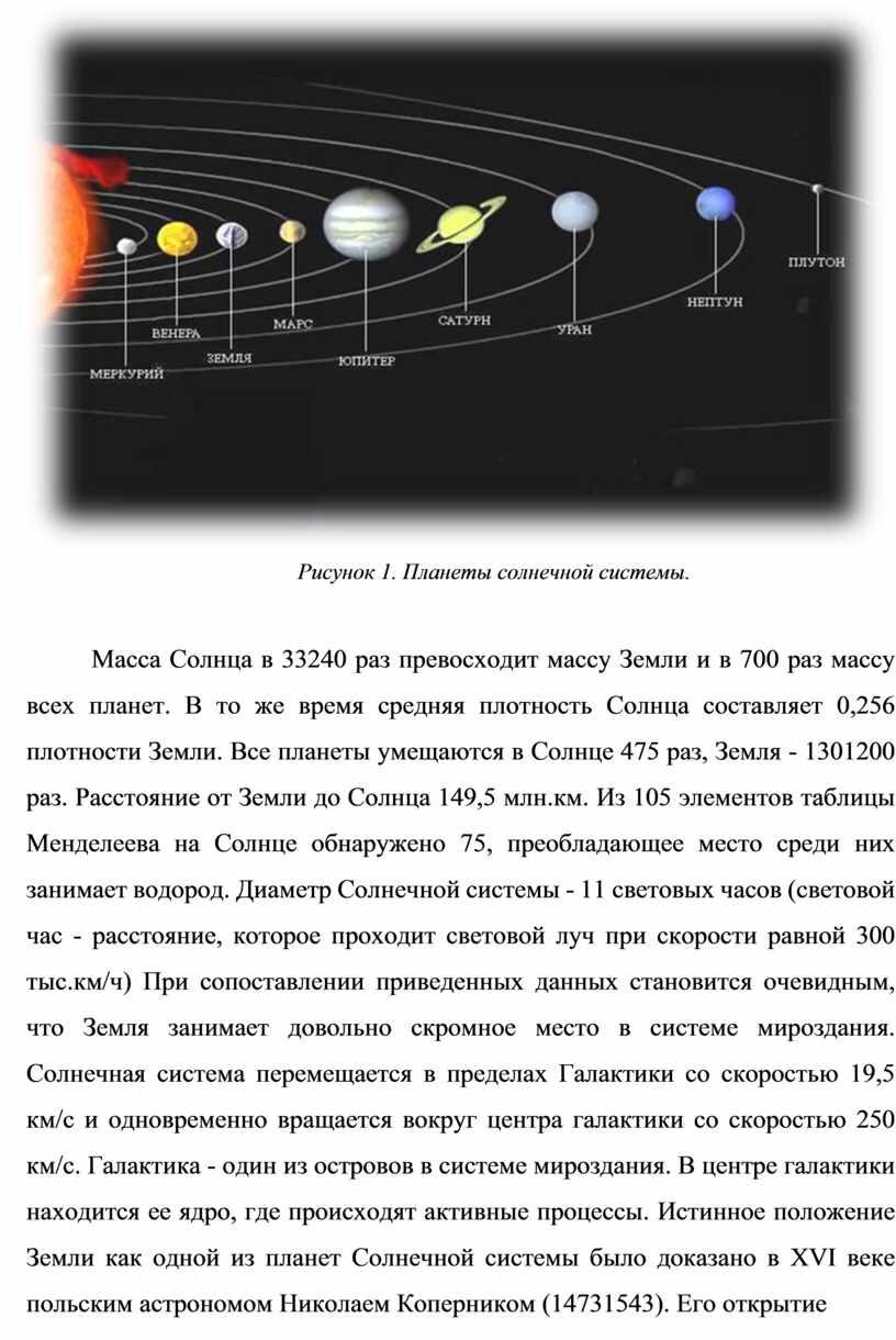 Рисунок 1. Планеты солнечной системы