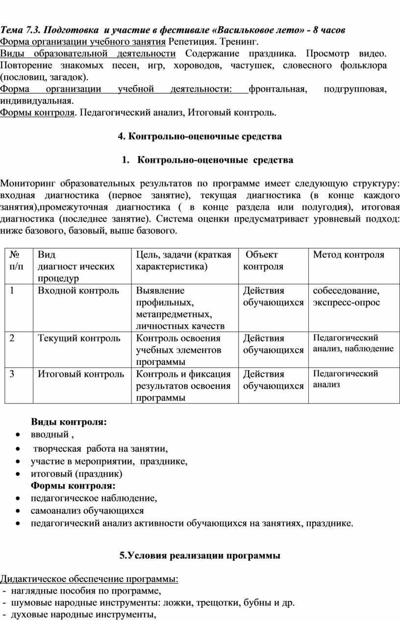 Тема 7.3. Подготовка и участие в фестивале «Васильковое лето» - 8 часов