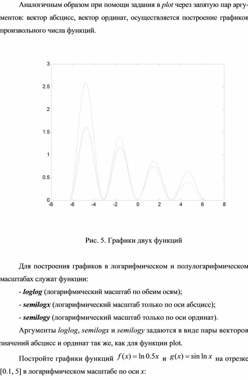 Аналогичным образом при помощи задания в plot через запятую пар аргументов: вектор абсцисс, вектор ординат, осуществляется построение графи ков произвольного числа функций