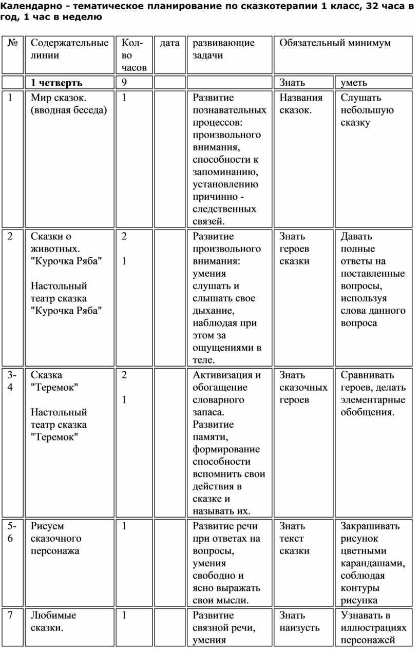 Календарно - тематическое планирование по сказкотерапии 1 класс, 32 часа в год, 1 час в неделю №