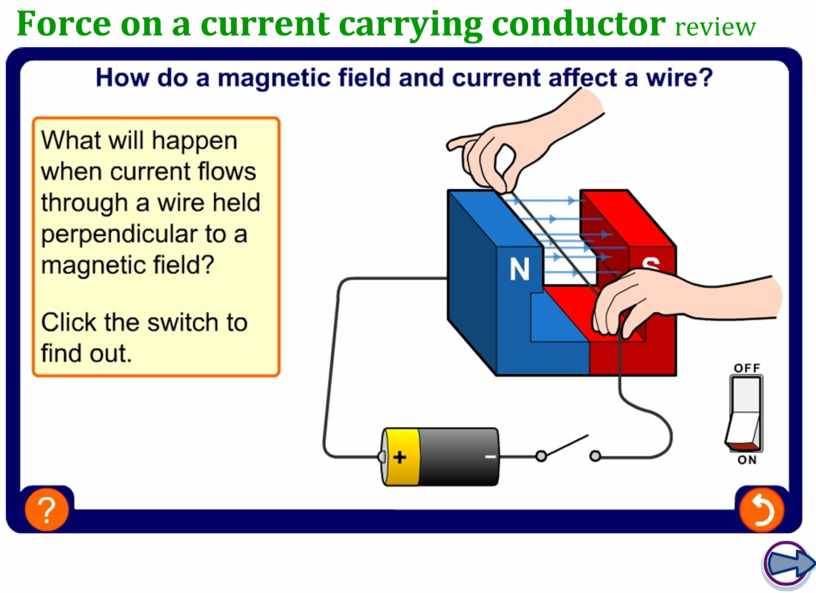 Force on a current carrying conductor review