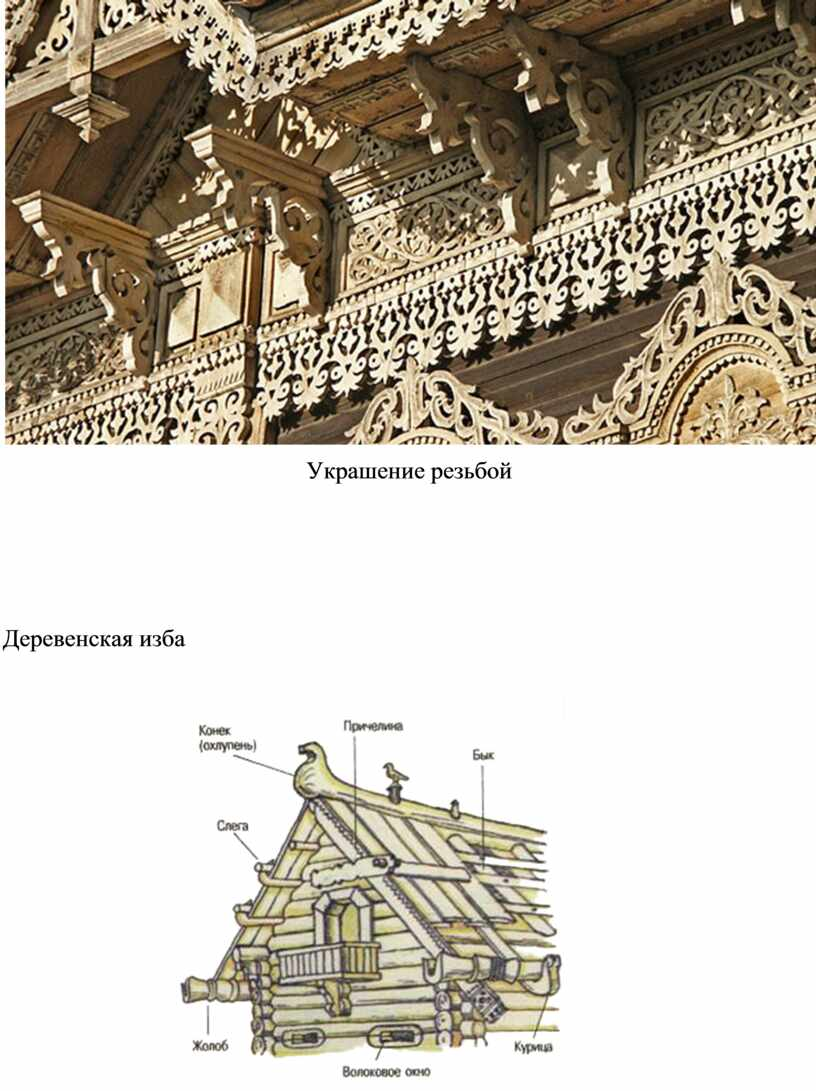 Украшение резьбой Деревенская изба