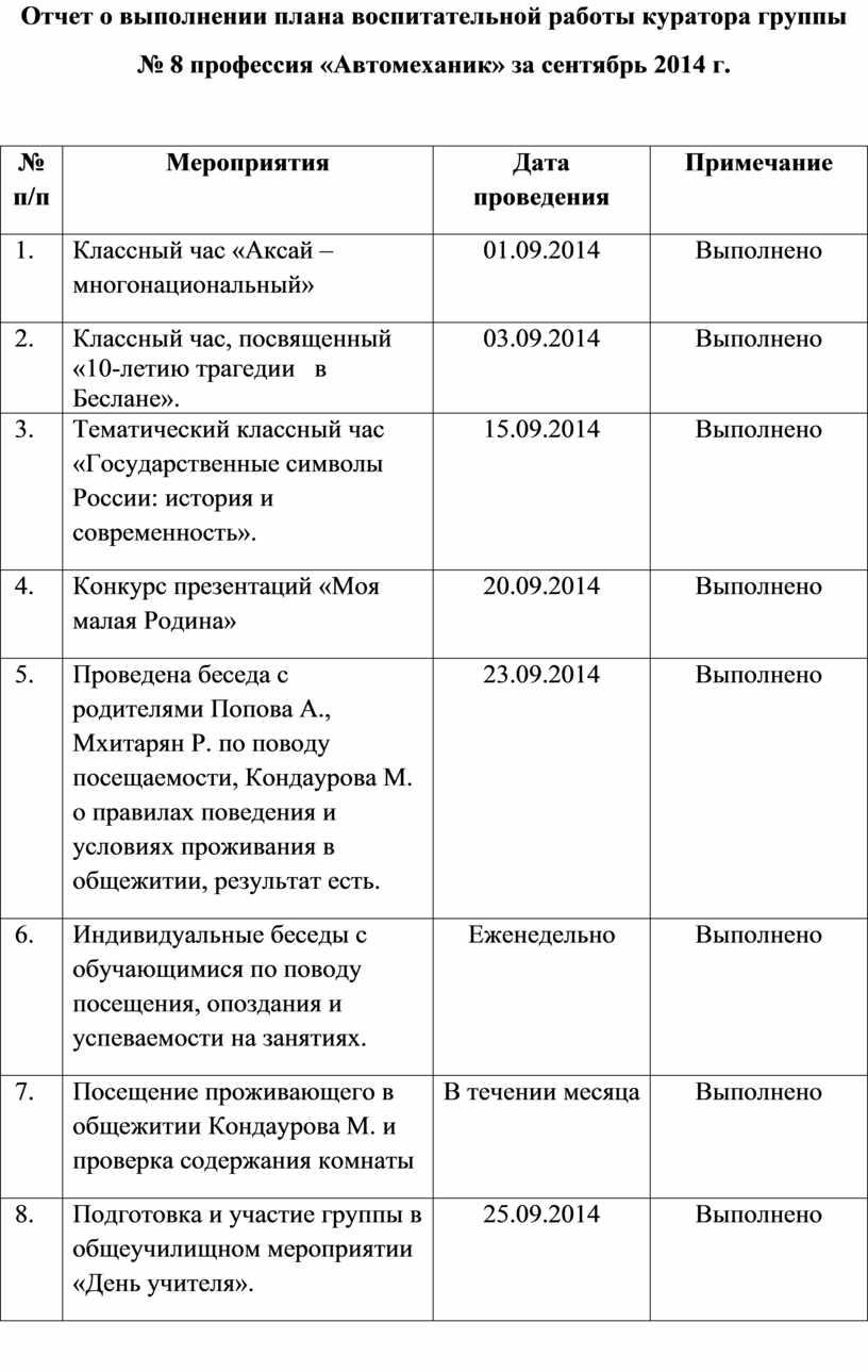Отчет о выполнении плана воспитательной работы куратора группы № 8 профессия «Автомеханик» за сентябрь 2014 г