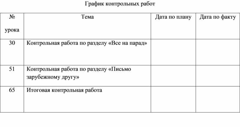 График контрольных работ № урока