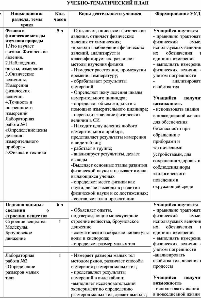 Учебно-тематический план №