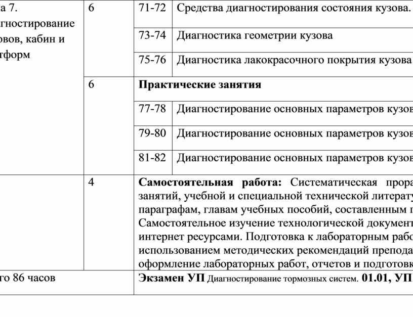 Тема 7. Диагностирование кузовов, кабин и платформ 6 71-72