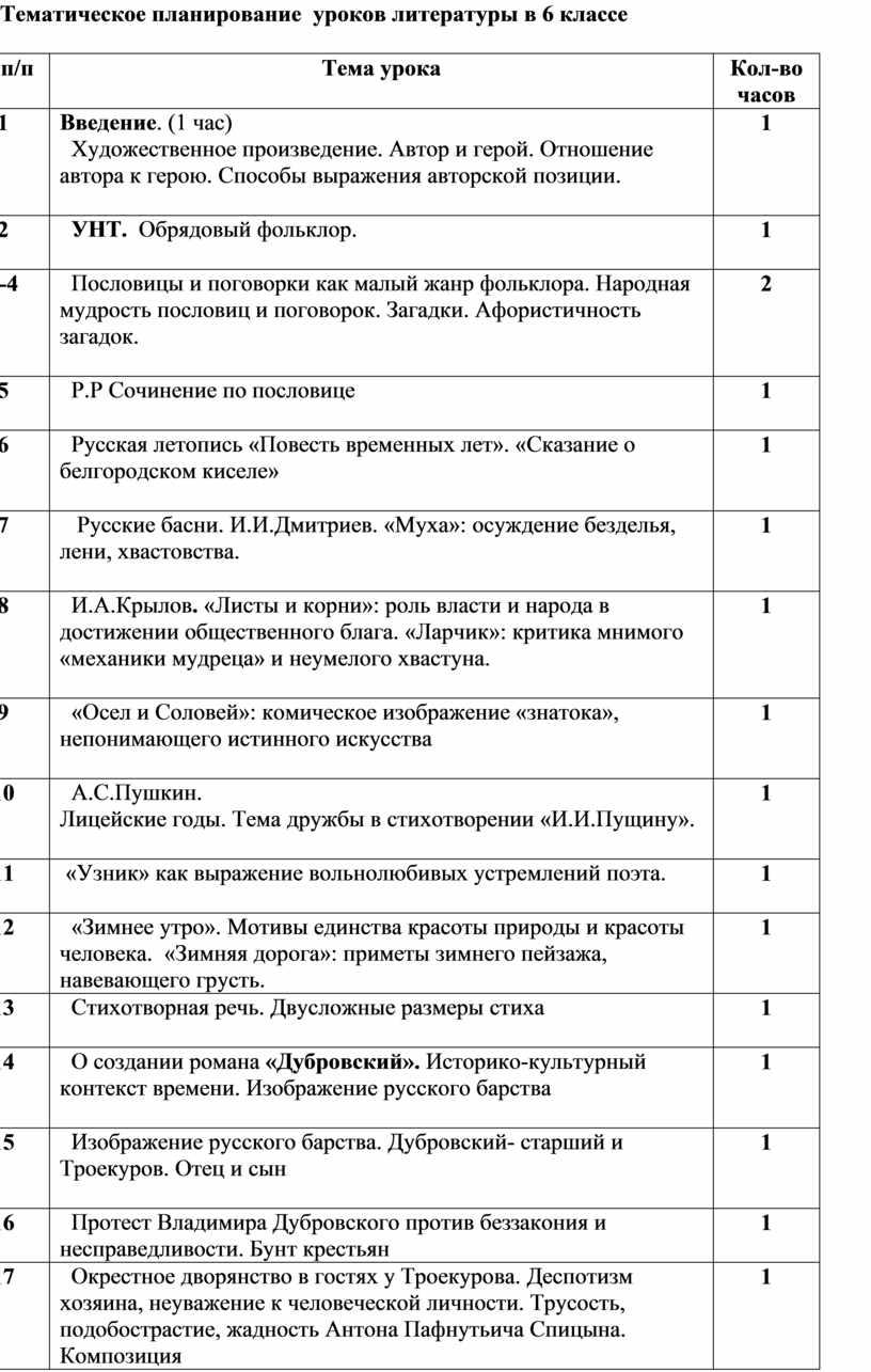 Тематическое планирование уроков литературы в 6 классе № п/п