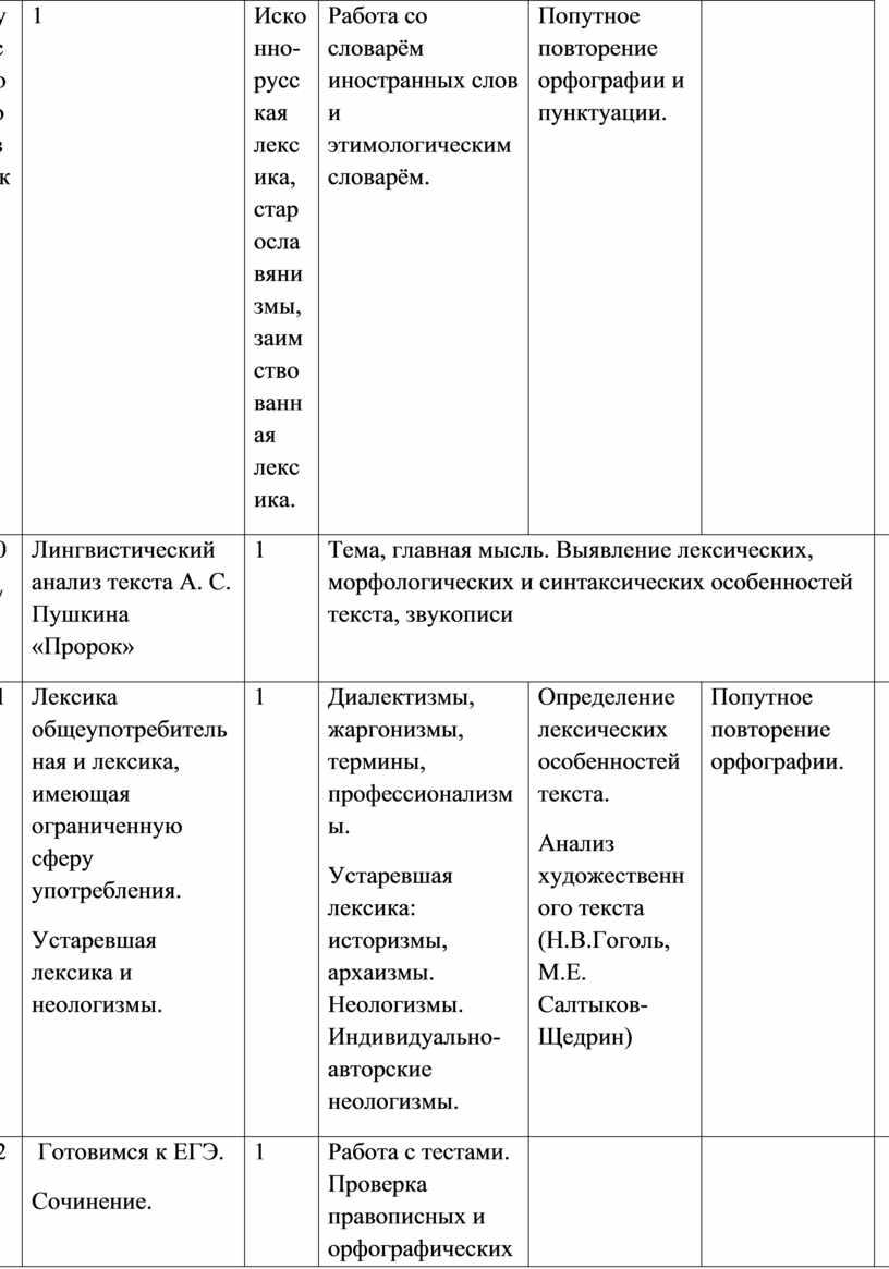 Исконно-русская лексика, старославянизмы, заимствованная лексика