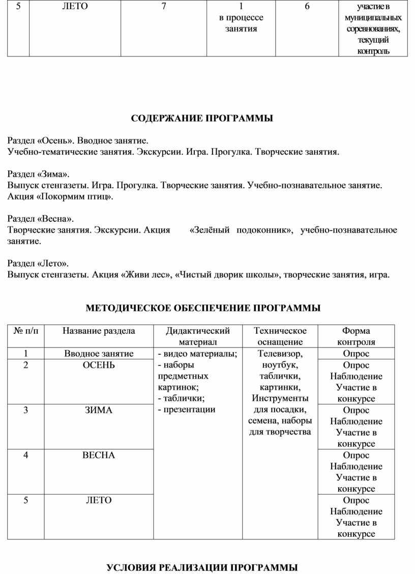 ЛЕТО 7 1 в процессе занятия 6 участие в муниципальных соревнованиях, текущий контроль