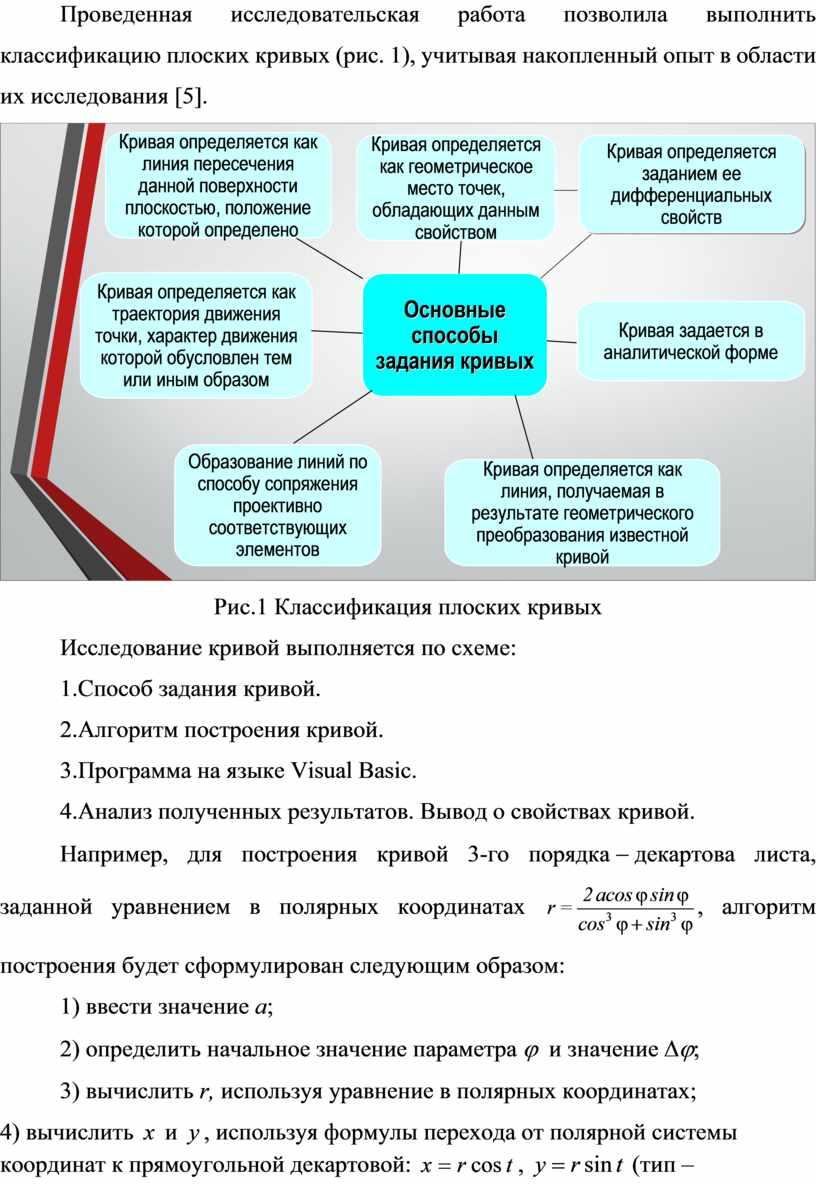 Проведенная исследовательская работа позволила выполнить классификацию плоских кривых (рис
