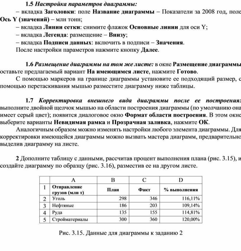 Настройка параметров диаграммы: - вкладка