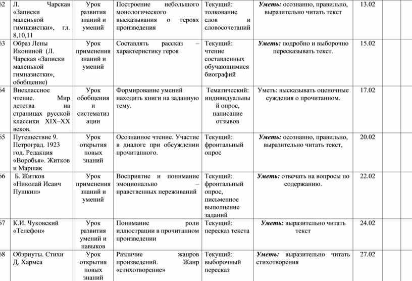 Л. Чарская «Записки маленькой гимназистки», гл