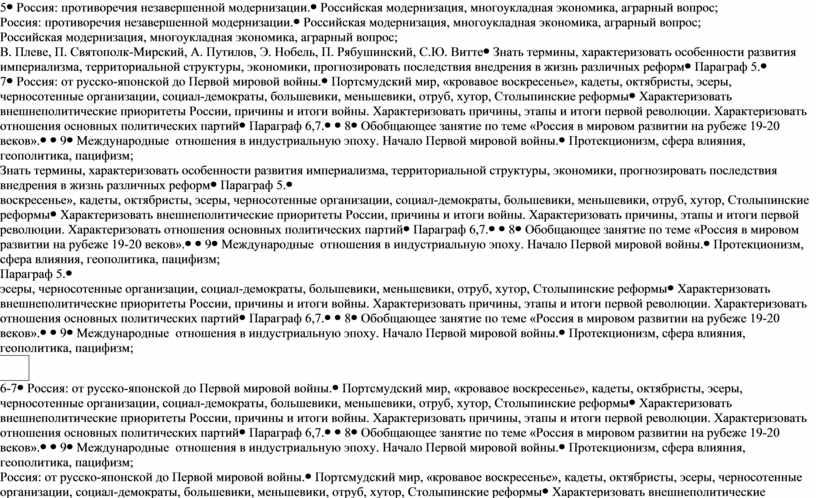 Россия: противоречия незавершенной модернизации